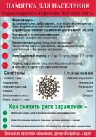 Коронавирусная инфекция: что нужно знать.
